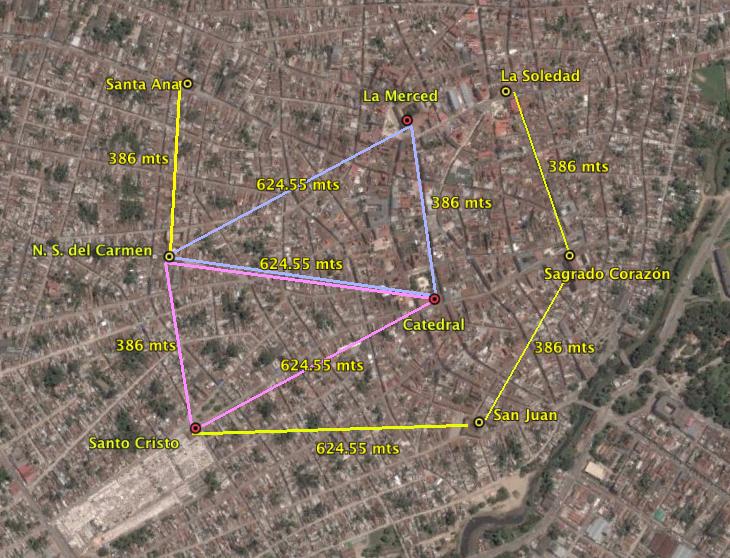 Distancias entre las iglesias de Camaguey
