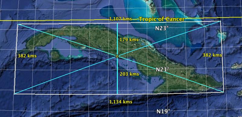 Centro Geográfico de Cuba