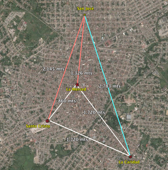 Geografia Sacra de Cuba.